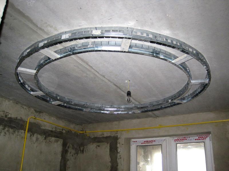 Потолок из гипсокартона своими руками окружность
