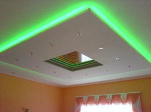Подсветка светодиодами
