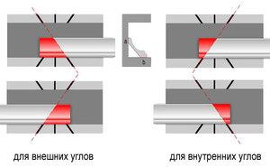 Технология порезки потолочного плинтуса